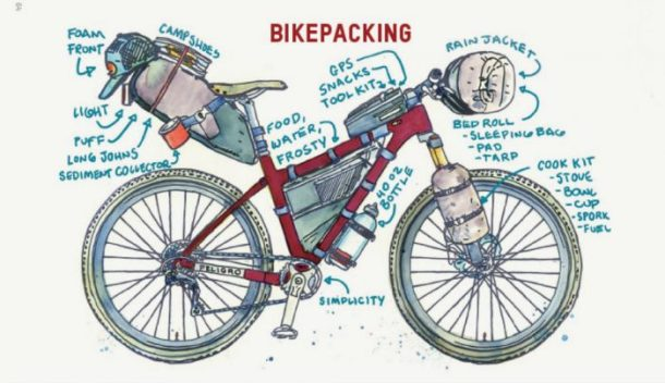 Roll_With_It_Bikepacking_pic-700x404.jpg